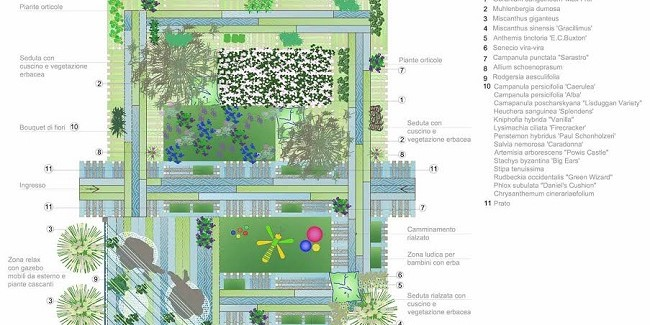 Castello Quistini, impariamo a progettare un giardino low cost