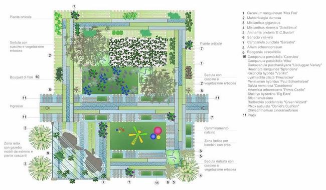 Castello quistini impariamo a progettare un giardino low for Disegnare giardini