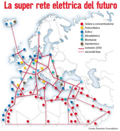 La super rete elettrica del futuro