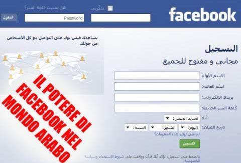 Facebook: da confessione ad atto liberatorio