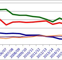 """Granieri (Unaprol) """"Accordo CETA mischia le carte, non è nell'interesse dell'Italia"""""""